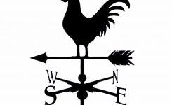 De windvaan en het kompas